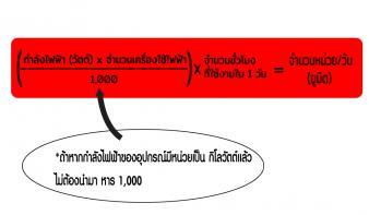 การคำนวณ การใช้พลังงานไฟฟ้า ของเครื่องใช้ไฟฟ้า (หน่วย/Wh)