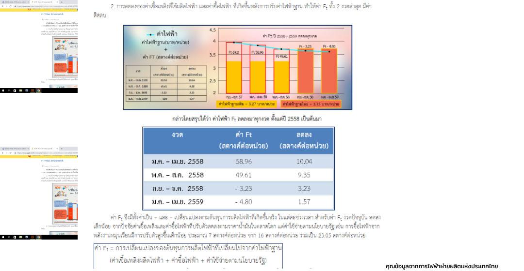 การคำนวณ<strong>ค่าไฟฟ้า</strong> ในบ้าน #5