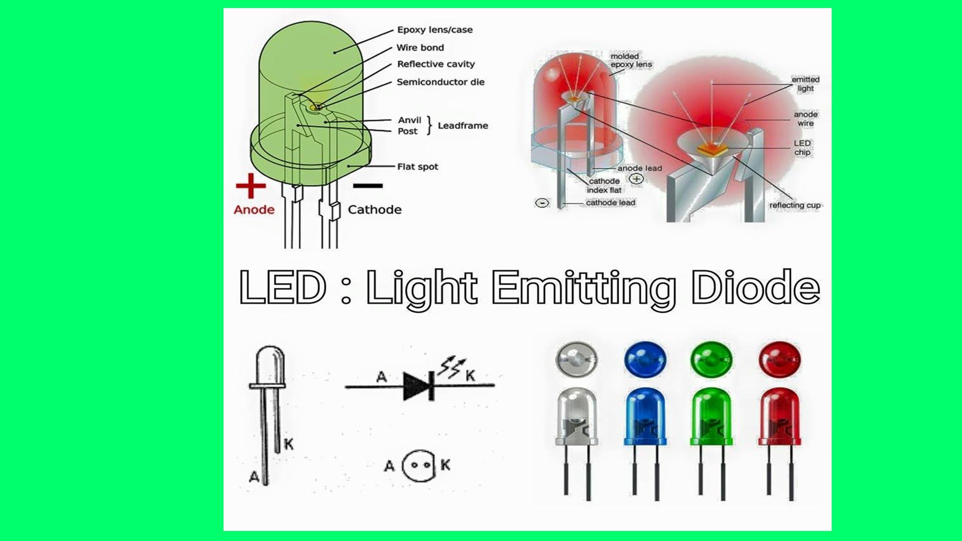หลอดไฟ <strong>LED</strong> #3